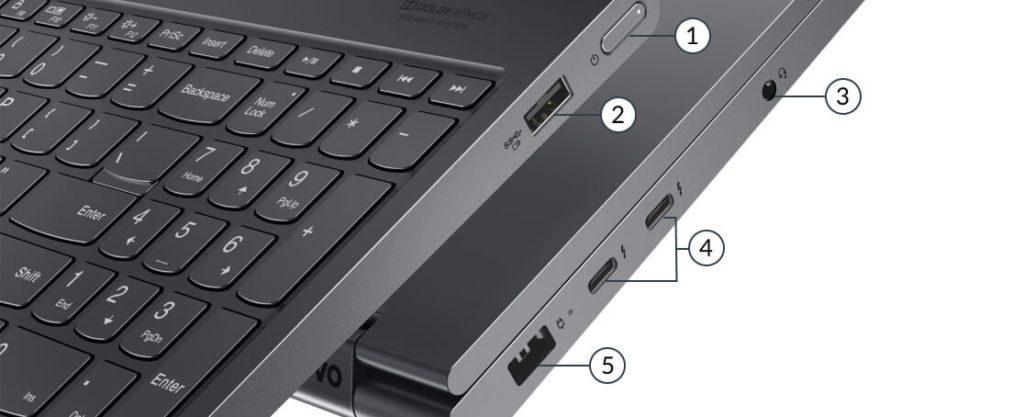 Lenovo yoga 9i posts and slots