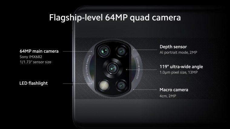 Pocco X3 Camera